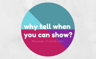 Why Tell When You Can Show? The Power of Online Video